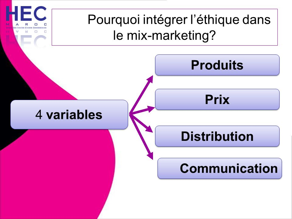 Pourquoi intégrer l'éthique dans le mix-marketing