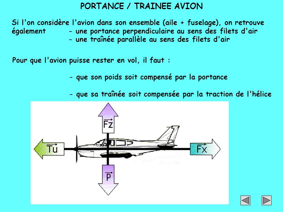 PORTANCE / TRAINEE AVION