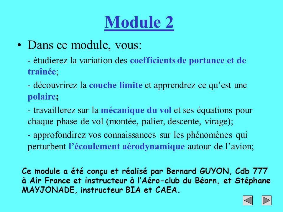 Module 2 Dans ce module, vous: