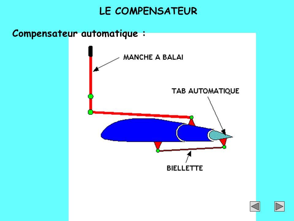 LE COMPENSATEUR Compensateur automatique :