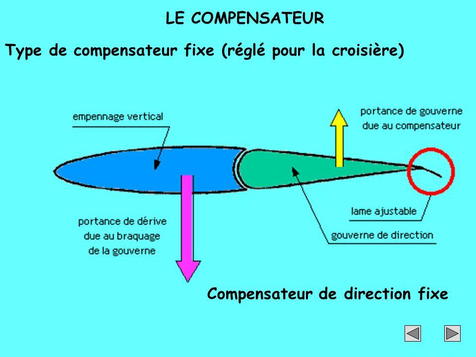 LE COMPENSATEUR Type de compensateur fixe (réglé pour la croisière) Compensateur de direction fixe