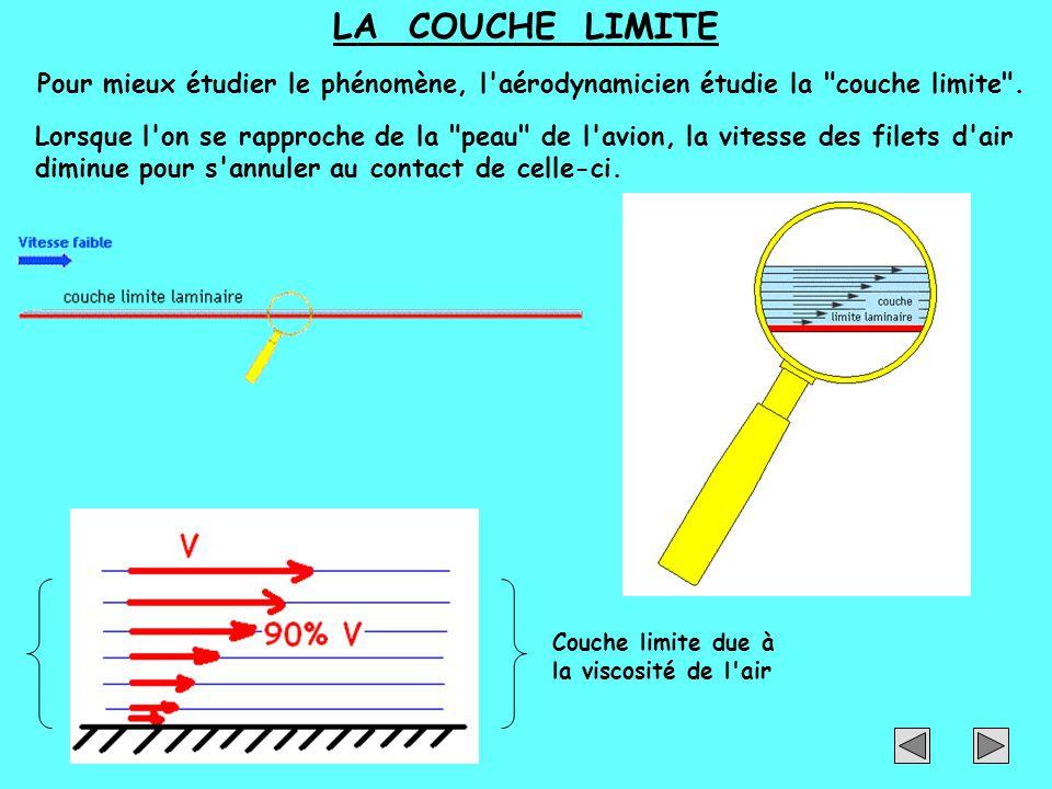 LA COUCHE LIMITE Pour mieux étudier le phénomène, l aérodynamicien étudie la couche limite .