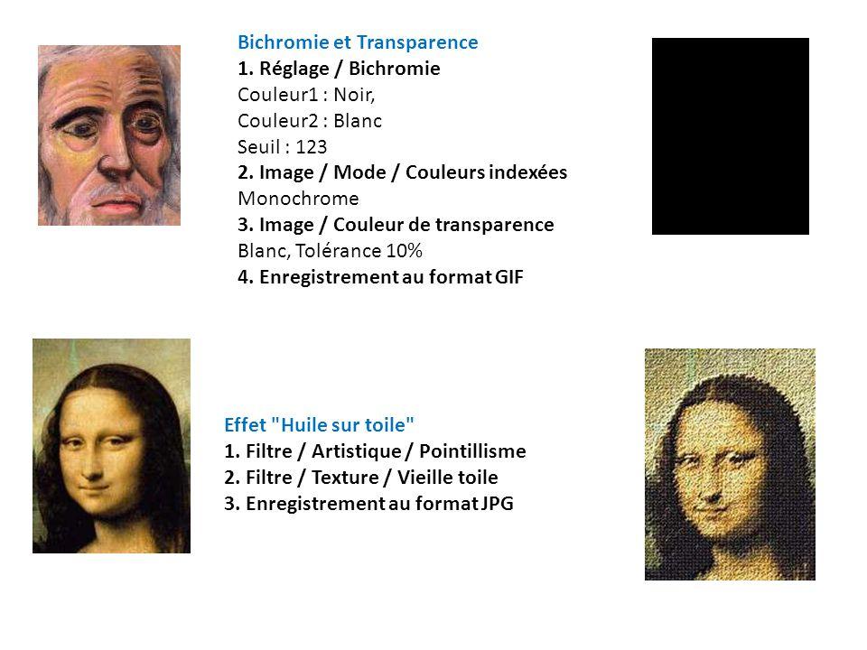 Bichromie et Transparence