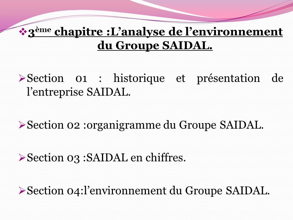3ème chapitre :L'analyse de l'environnement du Groupe SAIDAL.