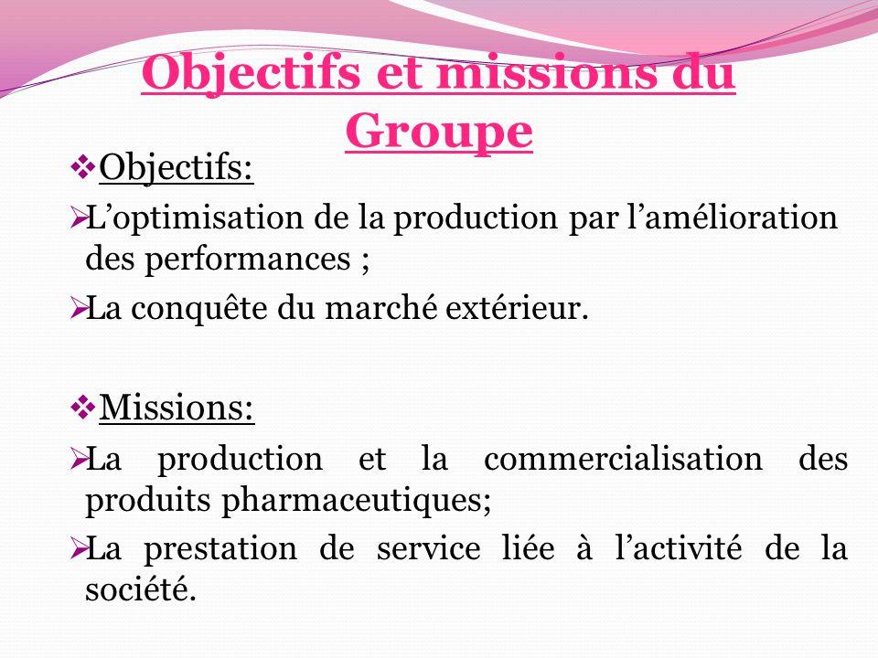 Objectifs et missions du Groupe