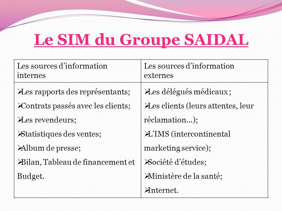 Le SIM du Groupe SAIDAL Les sources d'information internes