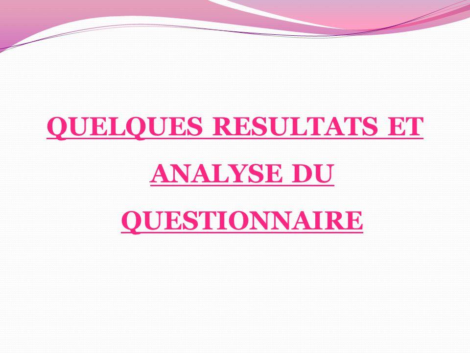 QUELQUES RESULTATS ET ANALYSE DU QUESTIONNAIRE