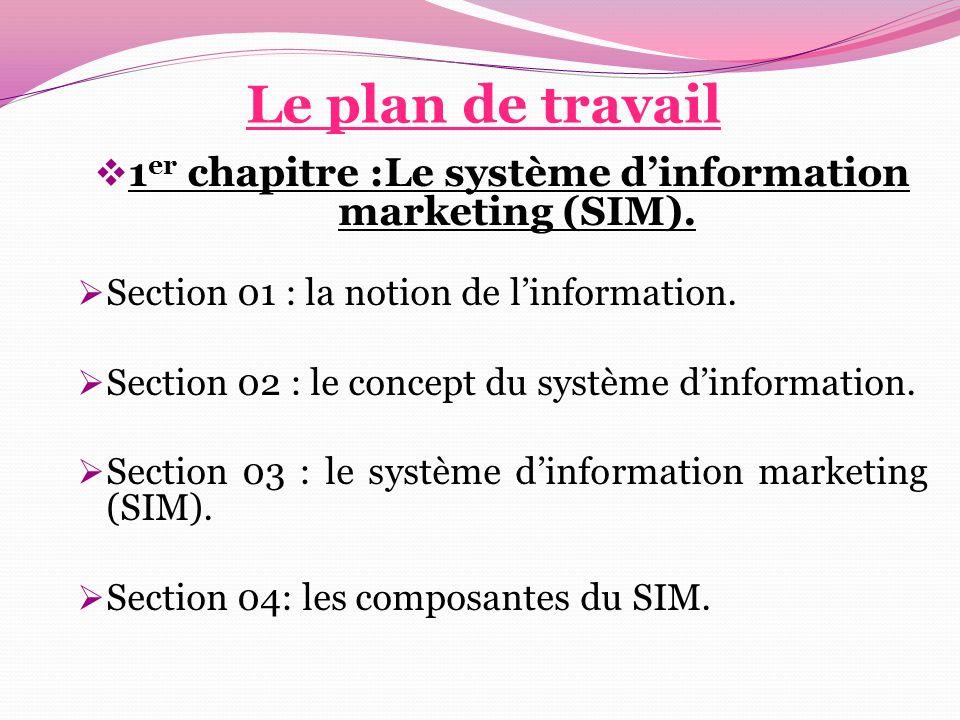 1er chapitre :Le système d'information marketing (SIM).