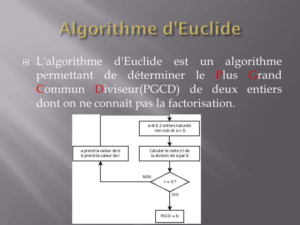 Algorithme d Euclide