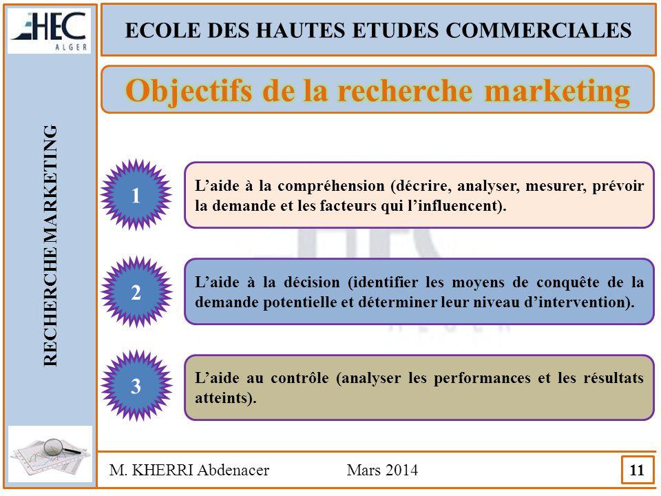 Objectifs de la recherche marketing