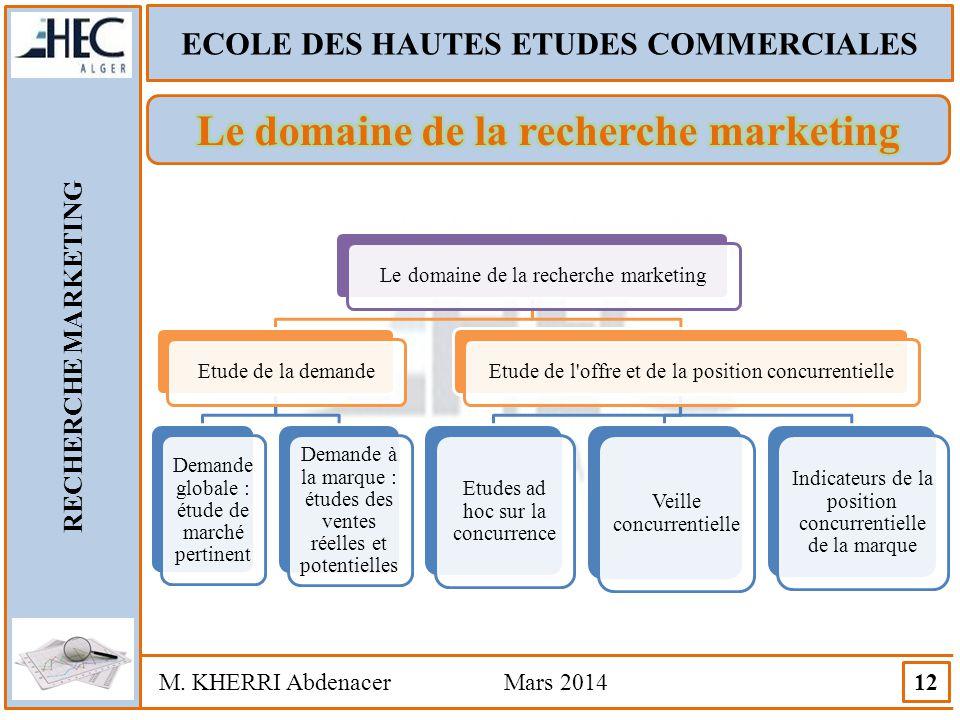 Le domaine de la recherche marketing