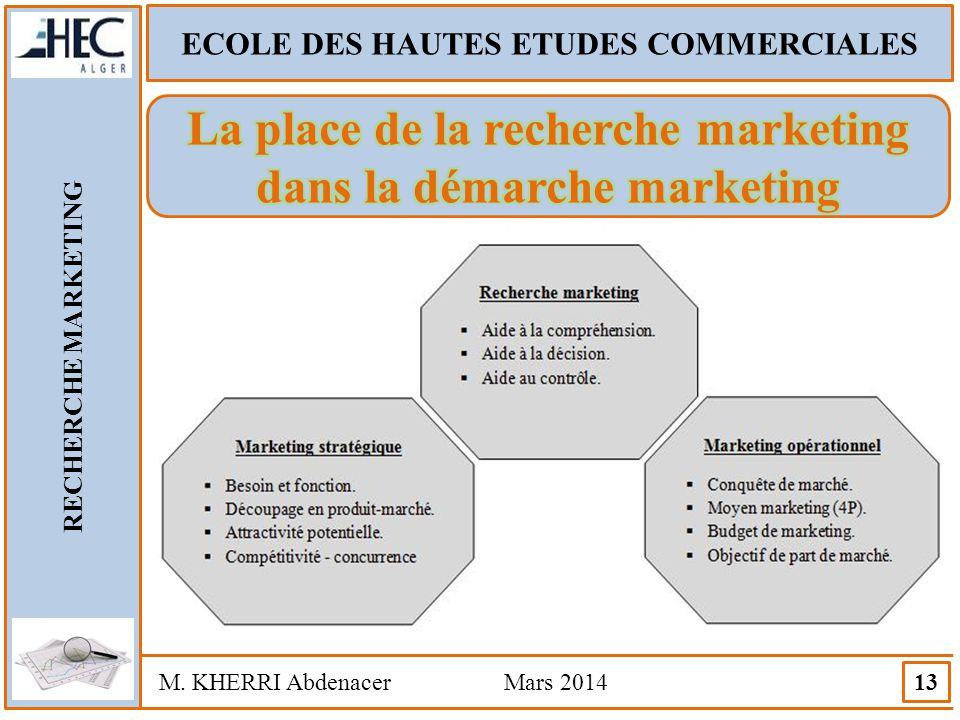 La place de la recherche marketing dans la démarche marketing