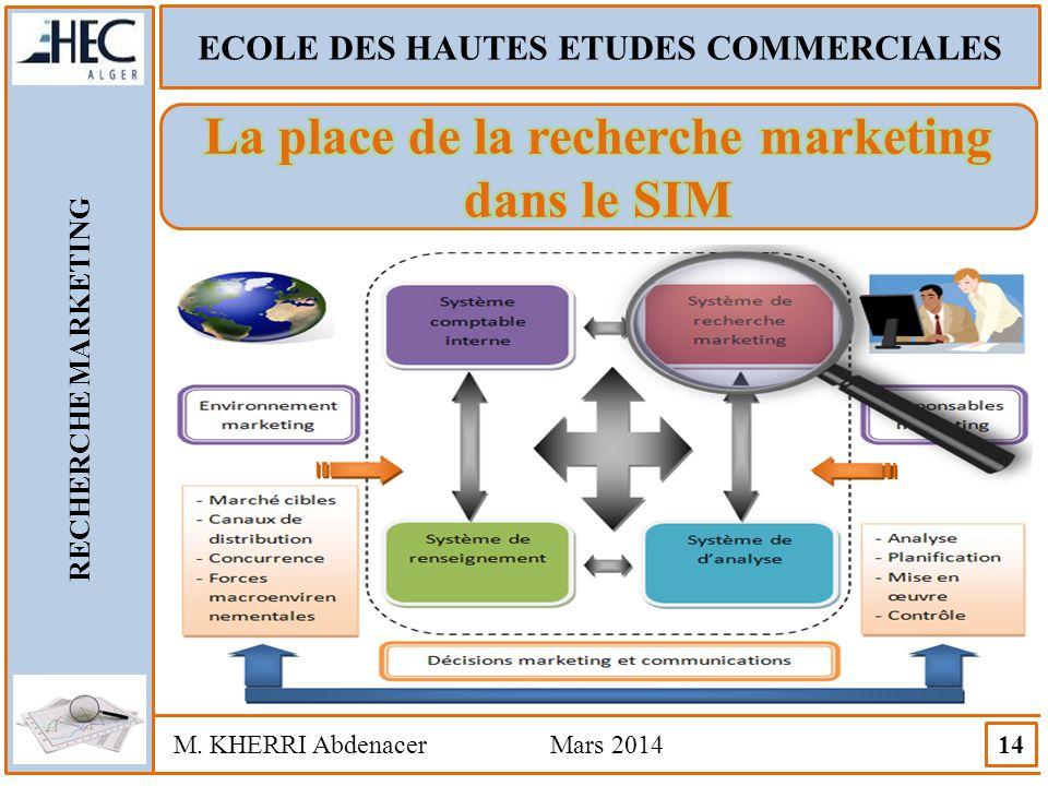 La place de la recherche marketing dans le SIM