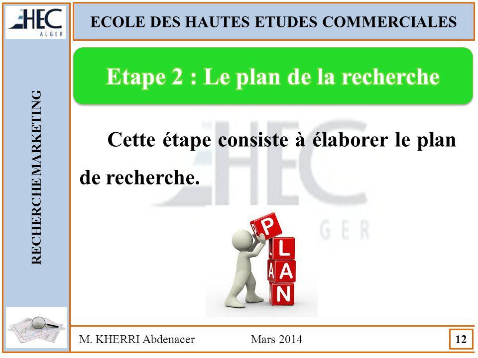 Ecole des hautes etudes commerciales ppt video online for Recherche de plan