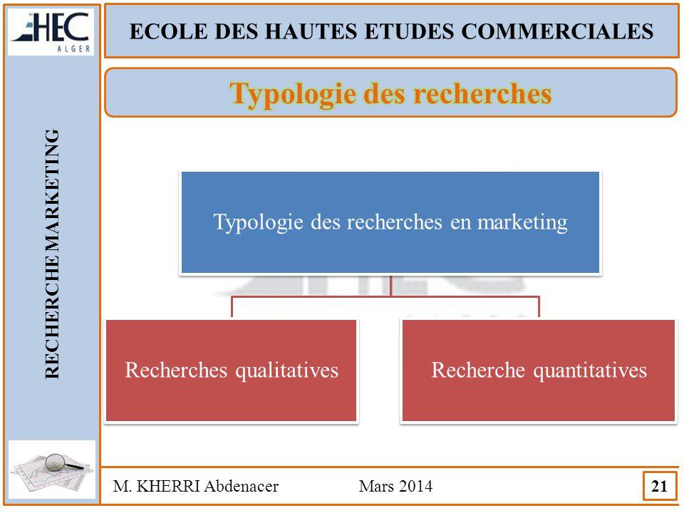 ECOLE DES HAUTES ETUDES COMMERCIALES Typologie des recherches