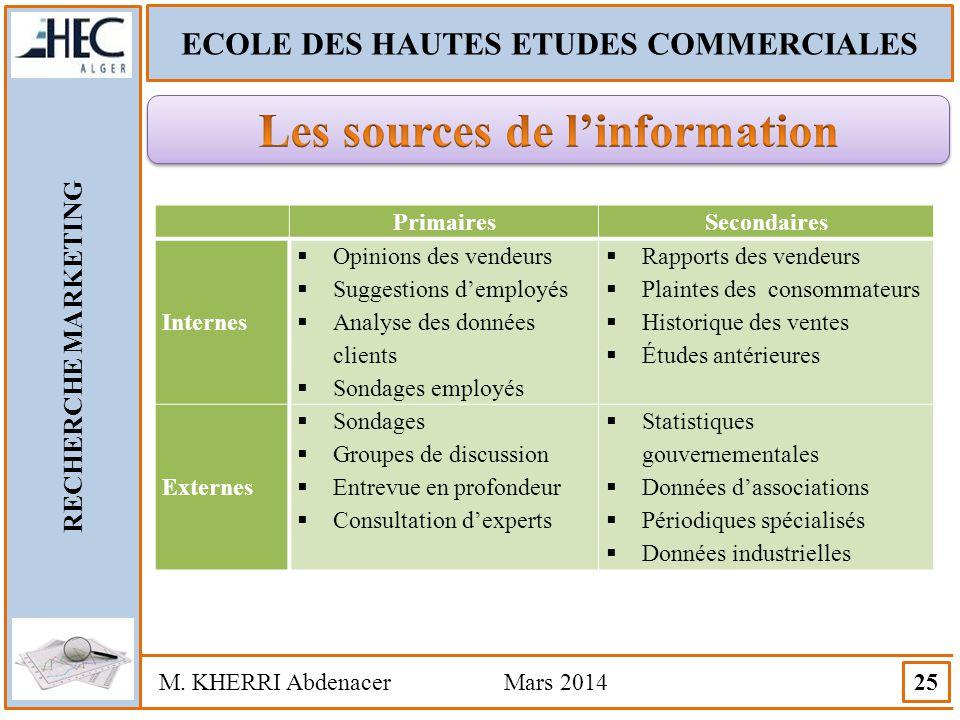 ECOLE DES HAUTES ETUDES COMMERCIALES Les sources de l'information