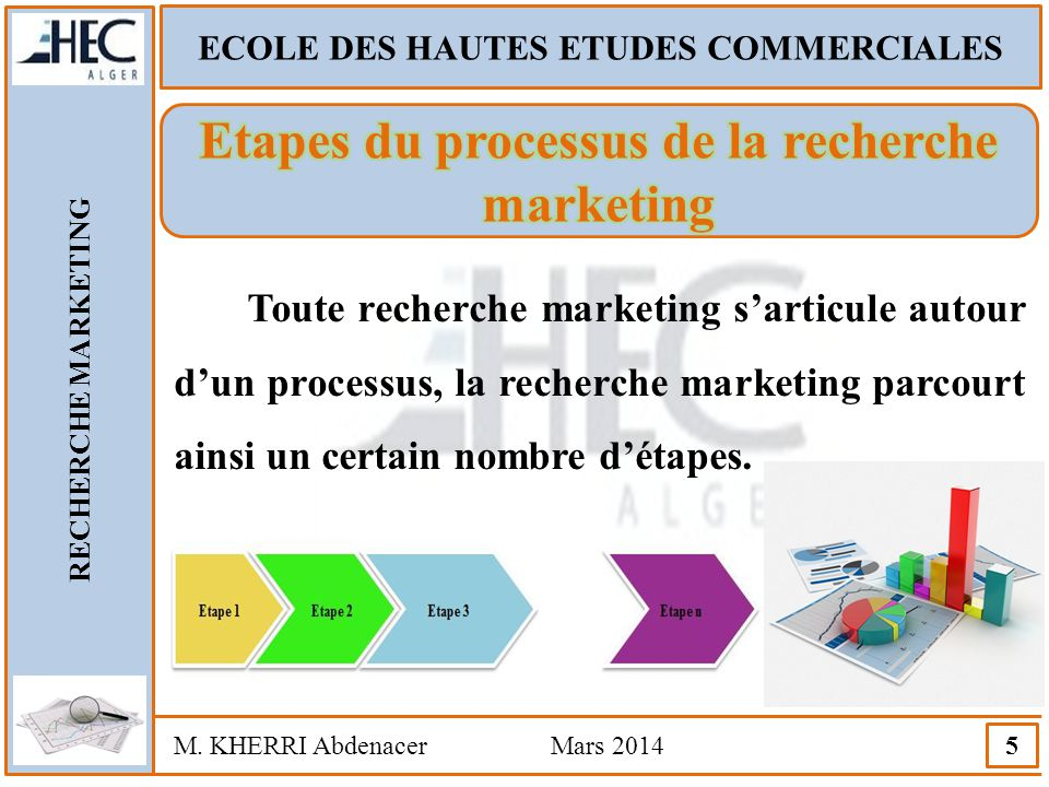 Etapes du processus de la recherche marketing