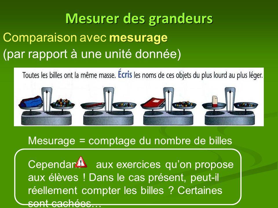 Mesurer des grandeurs Comparaison avec mesurage (par rapport à une unité donnée) Mesurage = comptage du nombre de billes.