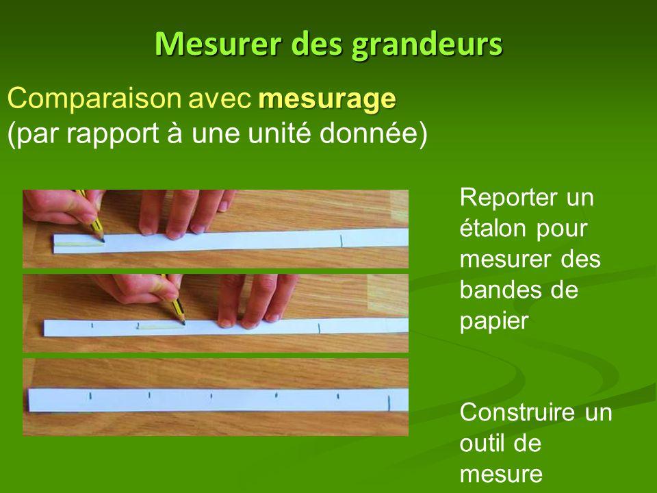 Mesurer des grandeurs Comparaison avec mesurage (par rapport à une unité donnée) Reporter un étalon pour mesurer des bandes de papier.