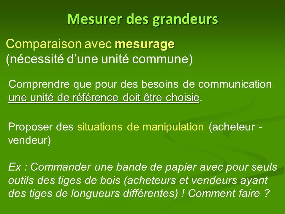 Mesurer des grandeurs Comparaison avec mesurage (nécessité d'une unité commune)