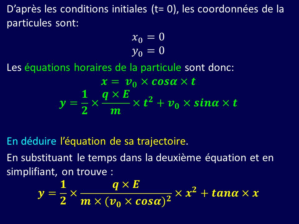 D'après les conditions initiales (t= 0), les coordonnées de la particules sont: 𝑥 0 =0 𝑦 0 =0 Les équations horaires de la particule sont donc: 𝒙= 𝒗 𝟎 ×𝒄𝒐𝒔𝜶×𝒕 𝒚= 𝟏 𝟐 × 𝒒×𝑬 𝒎 × 𝒕 𝟐 + 𝒗 𝟎 ×𝒔𝒊𝒏𝜶×𝒕 En déduire l'équation de sa trajectoire.