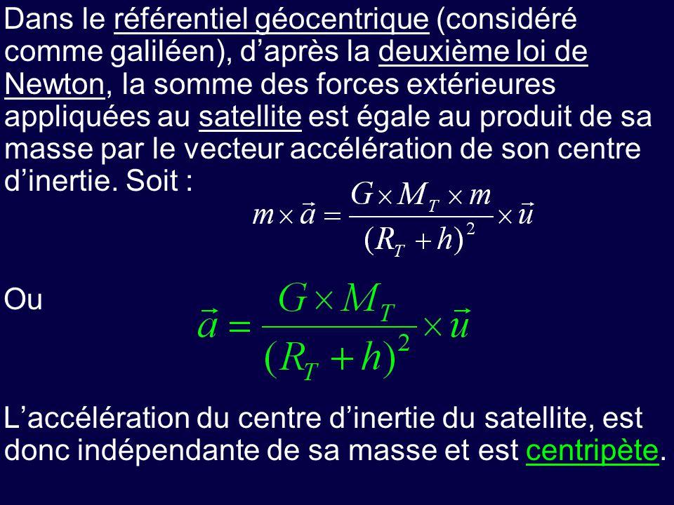 Dans le référentiel géocentrique (considéré comme galiléen), d'après la deuxième loi de Newton, la somme des forces extérieures appliquées au satellite est égale au produit de sa masse par le vecteur accélération de son centre d'inertie. Soit :