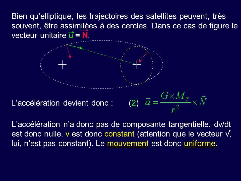Bien qu'elliptique, les trajectoires des satellites peuvent, très souvent, être assimilées à des cercles. Dans ce cas de figure le vecteur unitaire u = N.