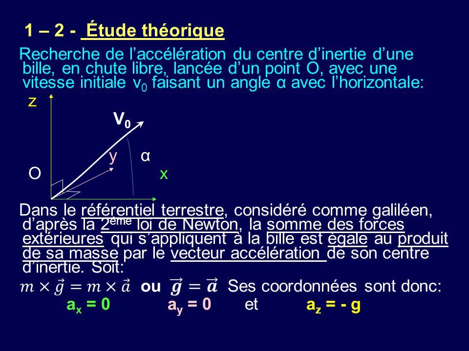 1 – 2 - Étude théorique