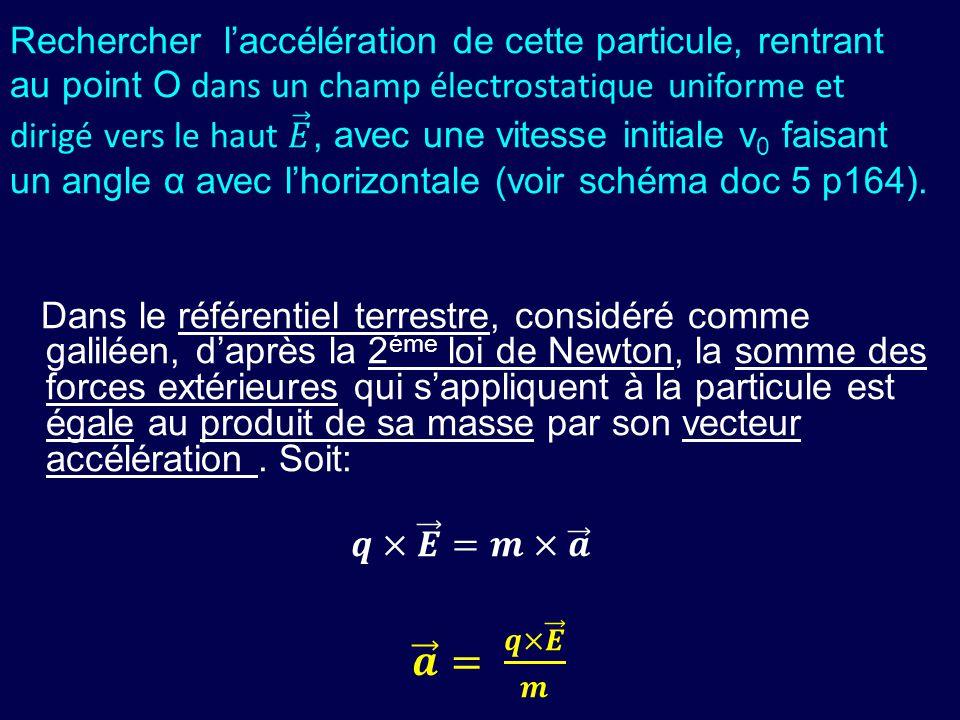 Rechercher l'accélération de cette particule, rentrant au point O dans un champ électrostatique uniforme et dirigé vers le haut 𝐸 , avec une vitesse initiale v0 faisant un angle α avec l'horizontale (voir schéma doc 5 p164).