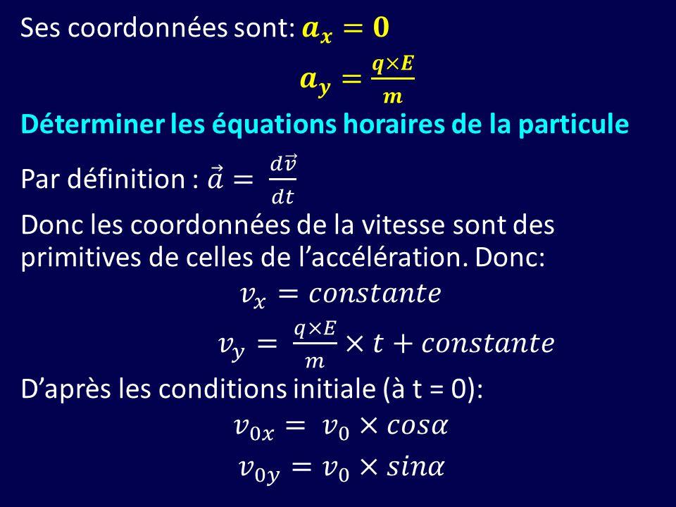 Ses coordonnées sont: 𝒂 𝒙 =𝟎 𝒂 𝒚 = 𝒒×𝑬 𝒎 Déterminer les équations horaires de la particule Par définition : 𝑎 = 𝑑 𝑣 𝑑𝑡 Donc les coordonnées de la vitesse sont des primitives de celles de l'accélération.