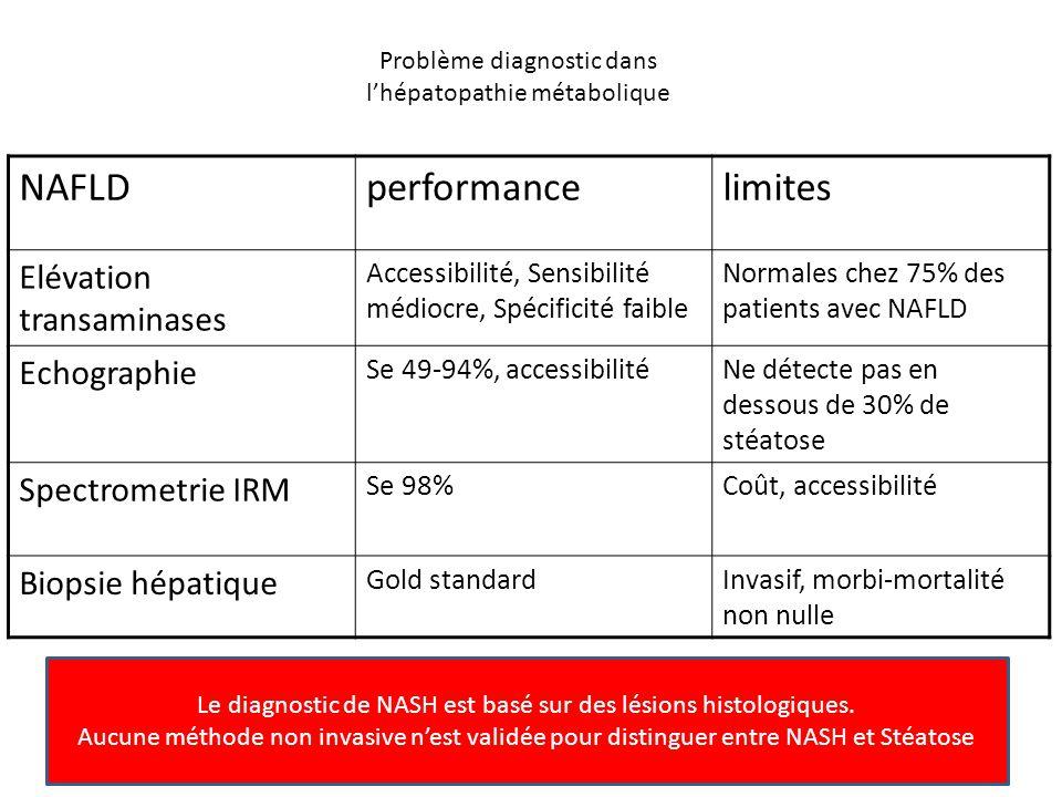 NAFLD performance limites Elévation transaminases Echographie