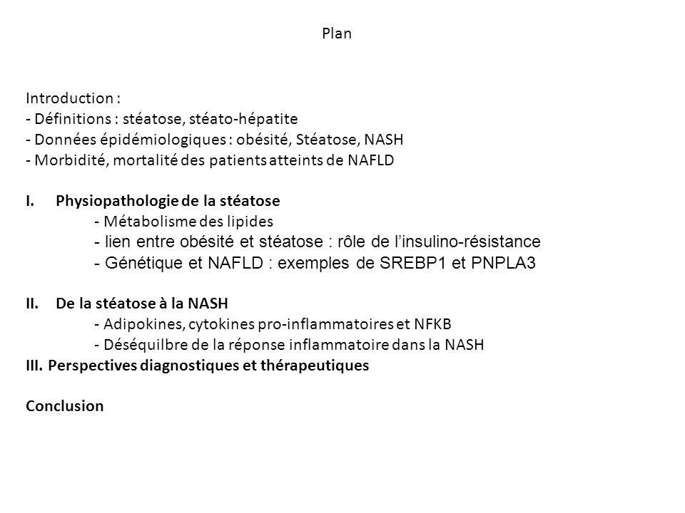 Plan Introduction : Définitions : stéatose, stéato-hépatite. Données épidémiologiques : obésité, Stéatose, NASH.