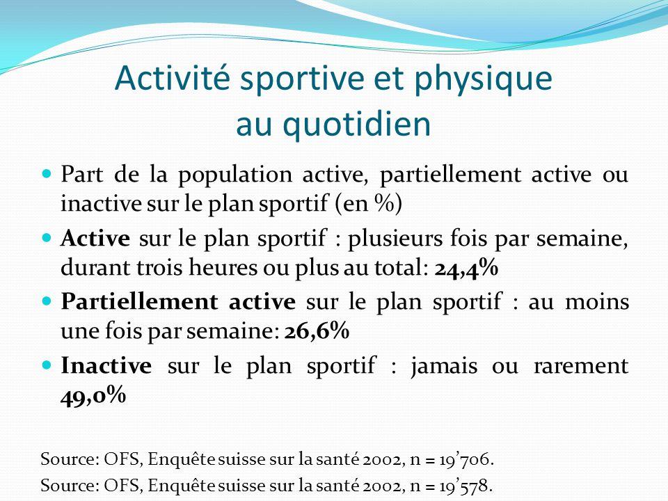 Activité sportive et physique au quotidien
