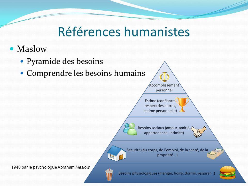 Références humanistes