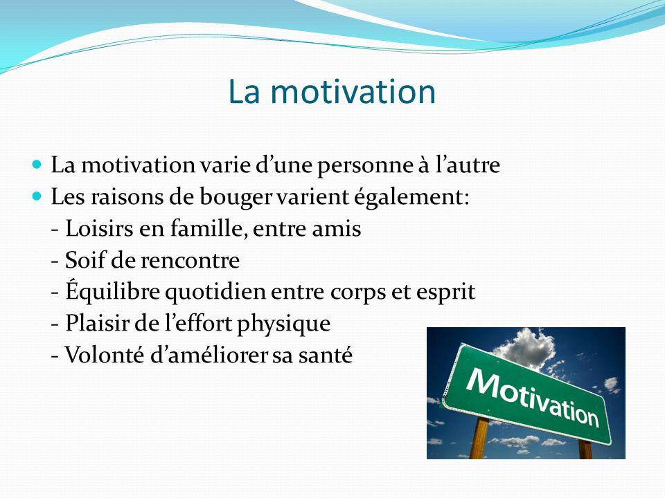 La motivation La motivation varie d'une personne à l'autre