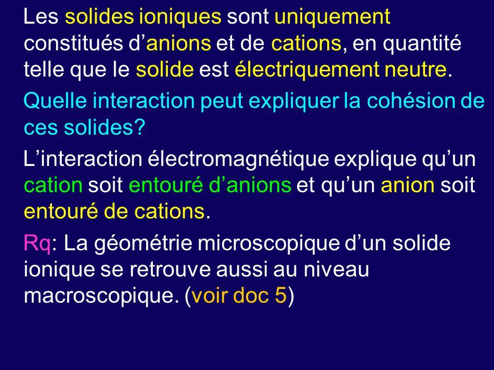 Les solides ioniques sont uniquement constitués d'anions et de cations, en quantité telle que le solide est électriquement neutre.