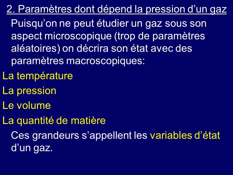 2. Paramètres dont dépend la pression d'un gaz
