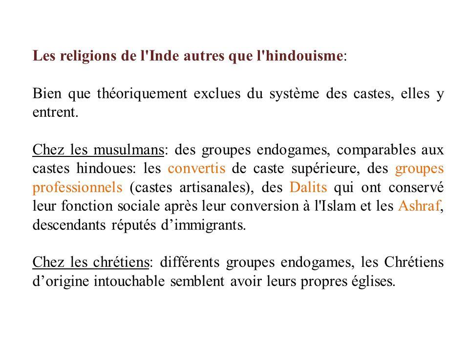 Les religions de l Inde autres que l hindouisme: