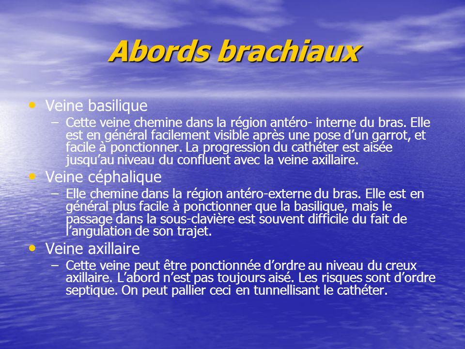 Abords brachiaux Veine basilique Veine céphalique Veine axillaire