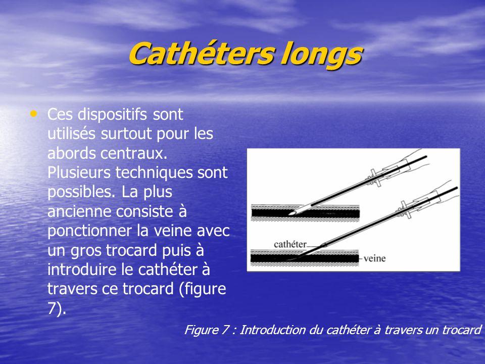 Cathéters longs