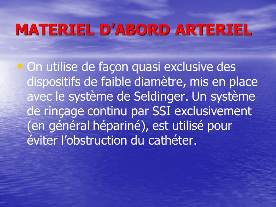 MATERIEL D'ABORD ARTERIEL