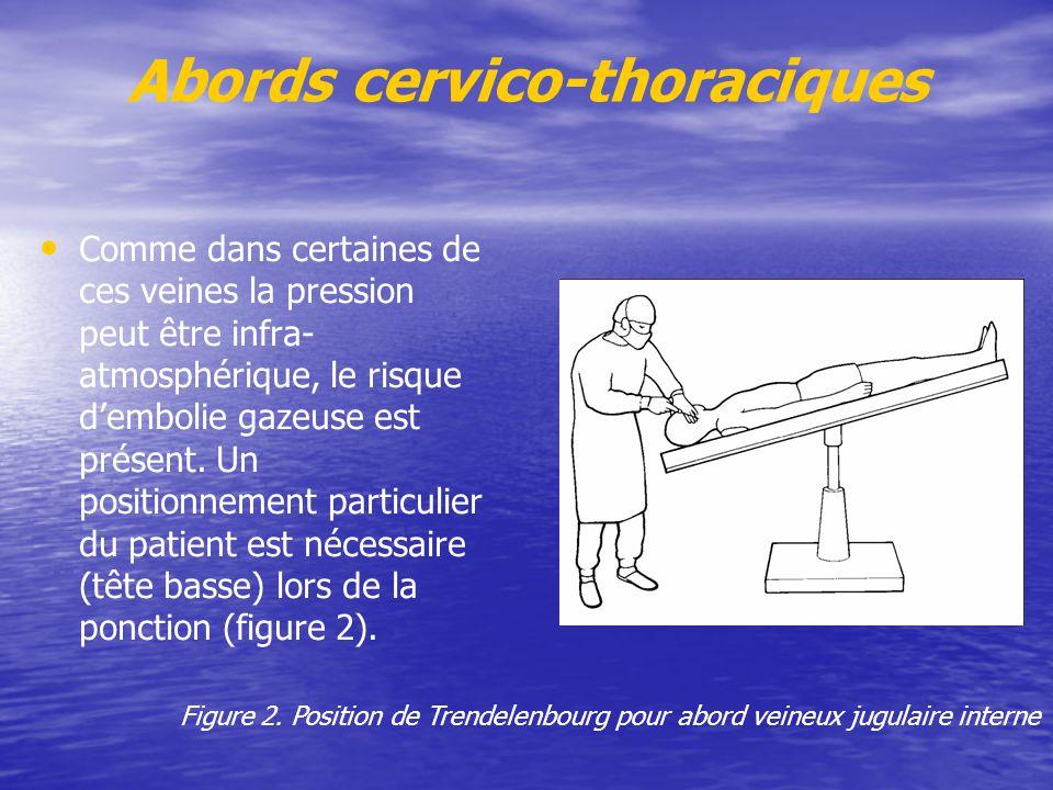 Abords cervico-thoraciques