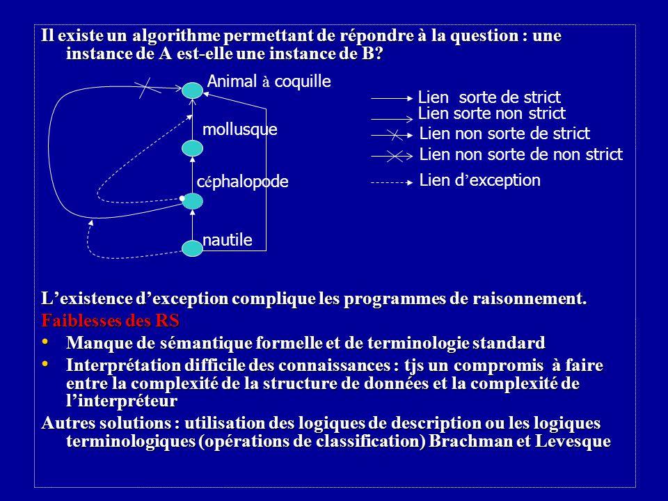 L'existence d'exception complique les programmes de raisonnement.