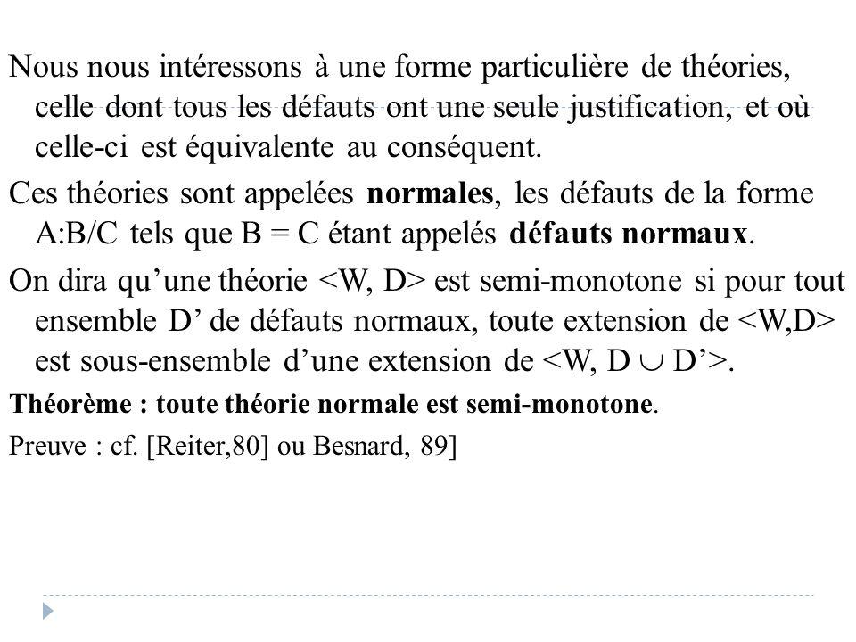 Nous nous intéressons à une forme particulière de théories, celle dont tous les défauts ont une seule justification, et où celle-ci est équivalente au conséquent.