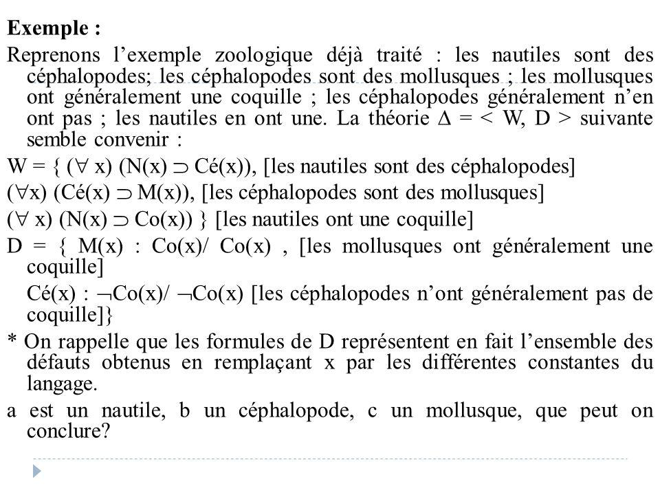 Exemple : Reprenons l'exemple zoologique déjà traité : les nautiles sont des céphalopodes; les céphalopodes sont des mollusques ; les mollusques ont généralement une coquille ; les céphalopodes généralement n'en ont pas ; les nautiles en ont une.