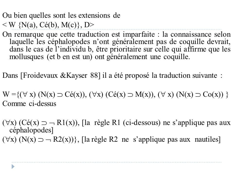 Ou bien quelles sont les extensions de < W {N(a), Cé(b), M(c)}, D> On remarque que cette traduction est imparfaite : la connaissance selon laquelle les céphalopodes n'ont généralement pas de coquille devrait, dans le cas de l'individu b, être prioritaire sur celle qui affirme que les mollusques (et b en est un) ont généralement une coquille.