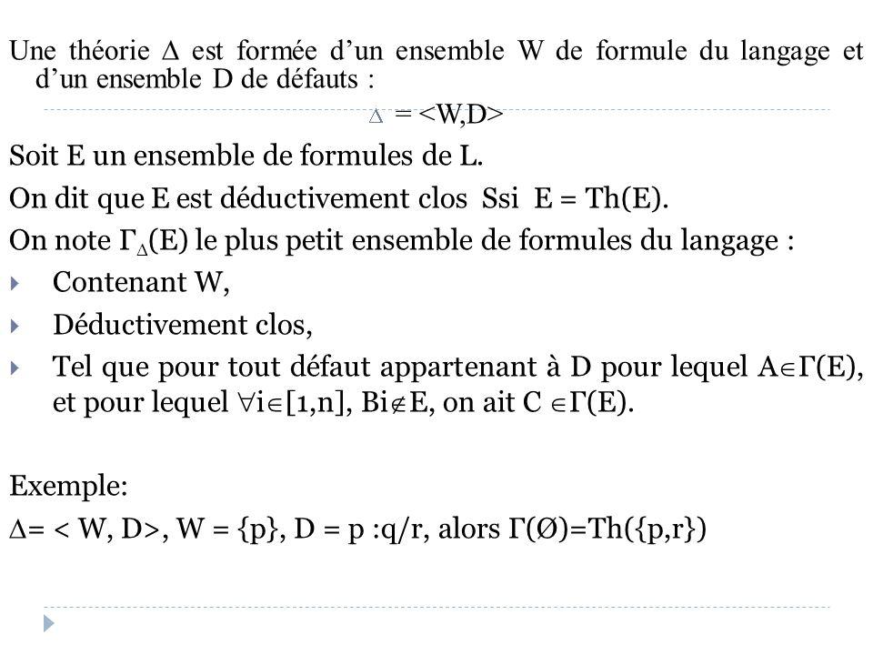 Une théorie  est formée d'un ensemble W de formule du langage et d'un ensemble D de défauts :