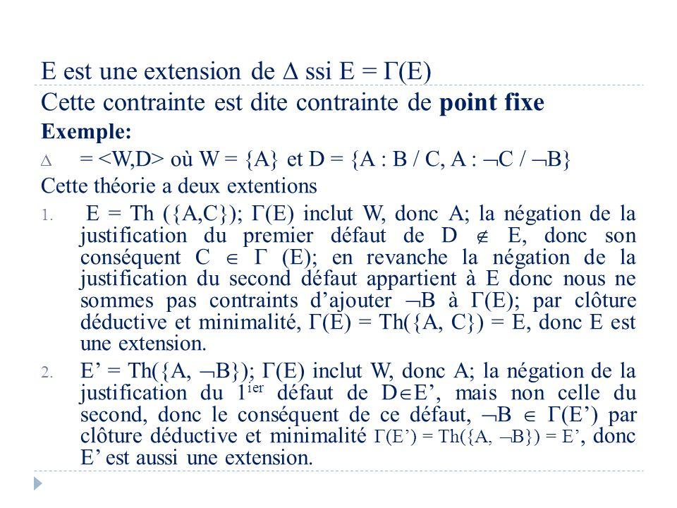 E est une extension de  ssi E = Γ(E)