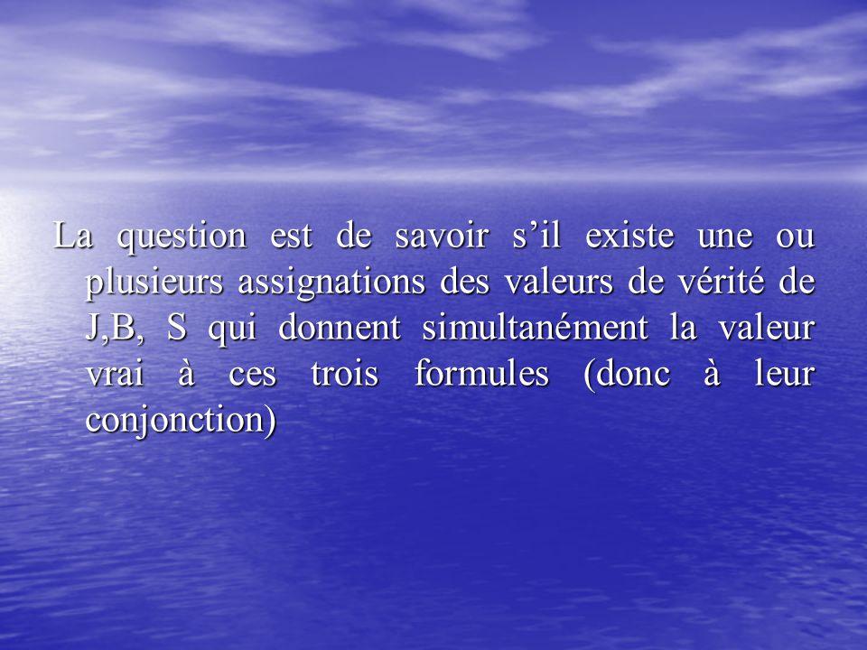 La question est de savoir s'il existe une ou plusieurs assignations des valeurs de vérité de J,B, S qui donnent simultanément la valeur vrai à ces trois formules (donc à leur conjonction)