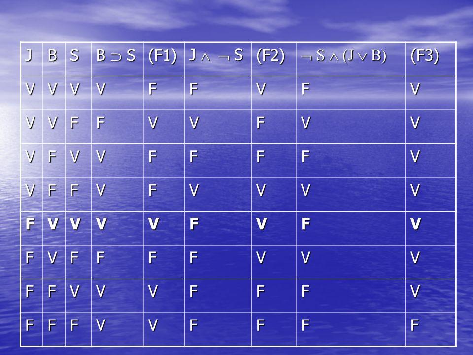 J B S B  S (F1) J   S (F2)  S  (J  B) (F3) V F